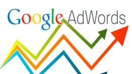 реклама в adwords